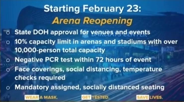 Zasady związane z organizacją wydarzeń na stadionach w Nowym Jorku. Tekst w języku angielskim